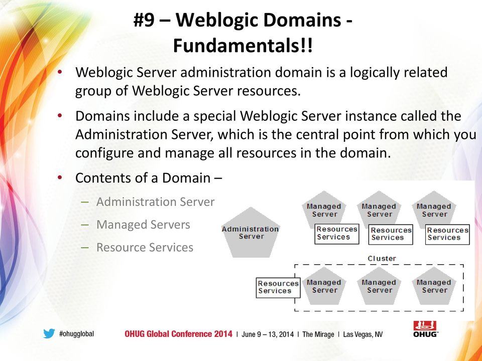 Domains include a special Weblogic Server instance called the Administration Server, which is