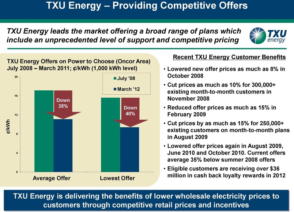 Txu Energy Plans >> Overview Of Txu Energy And The Retail Electric Market March Pdf