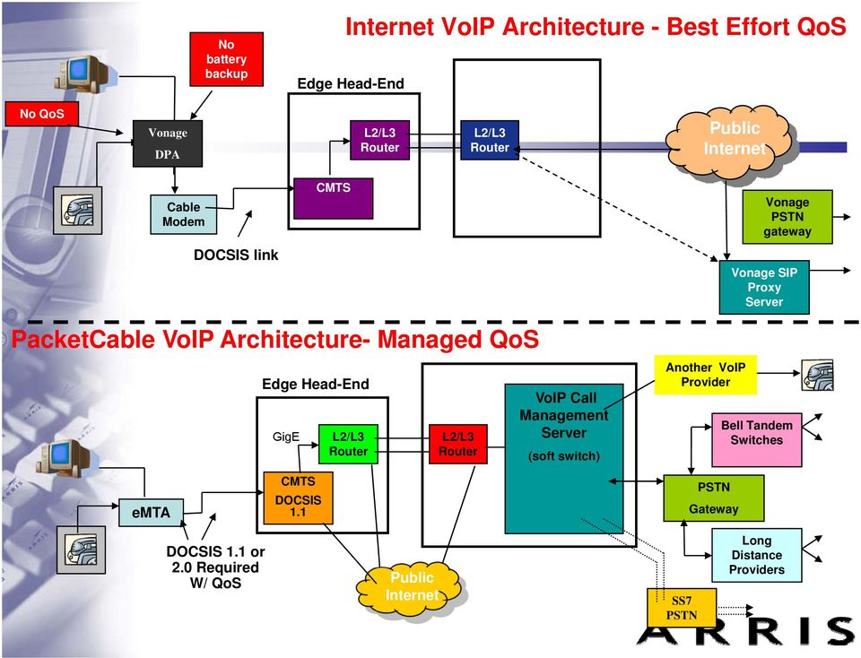 VoIP Troubleshooting From the Headend  Ruth Cloonan October