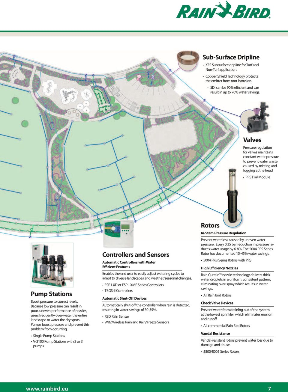 Landscape Irrigation Products - PDF