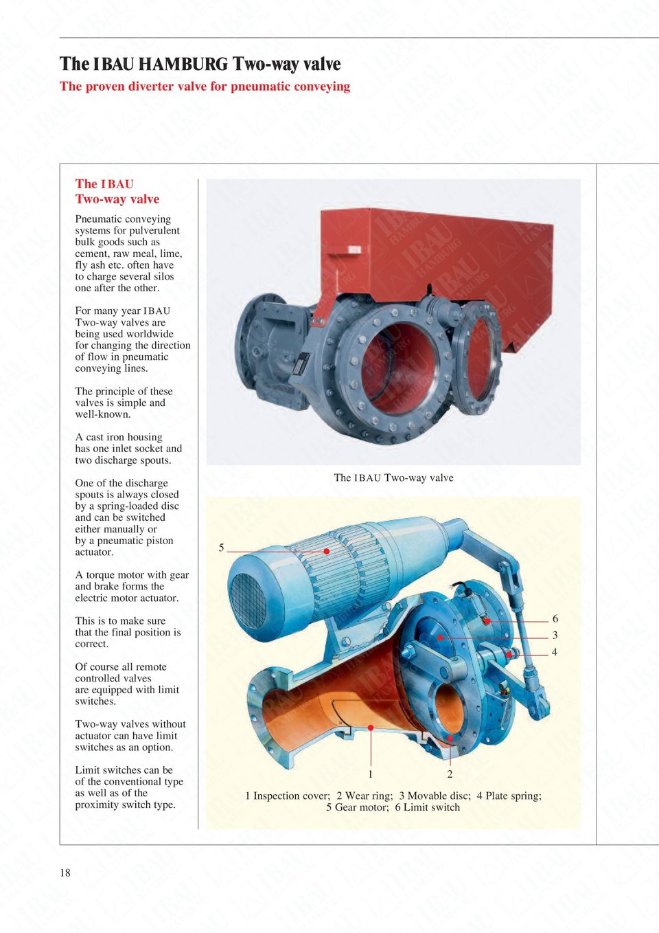 Ibau Hamburg A Member Of The Haver Group Information I Bau 3 Way Switch Always On Principle These Valves Is Simple And Well Known Cast Iron Housing