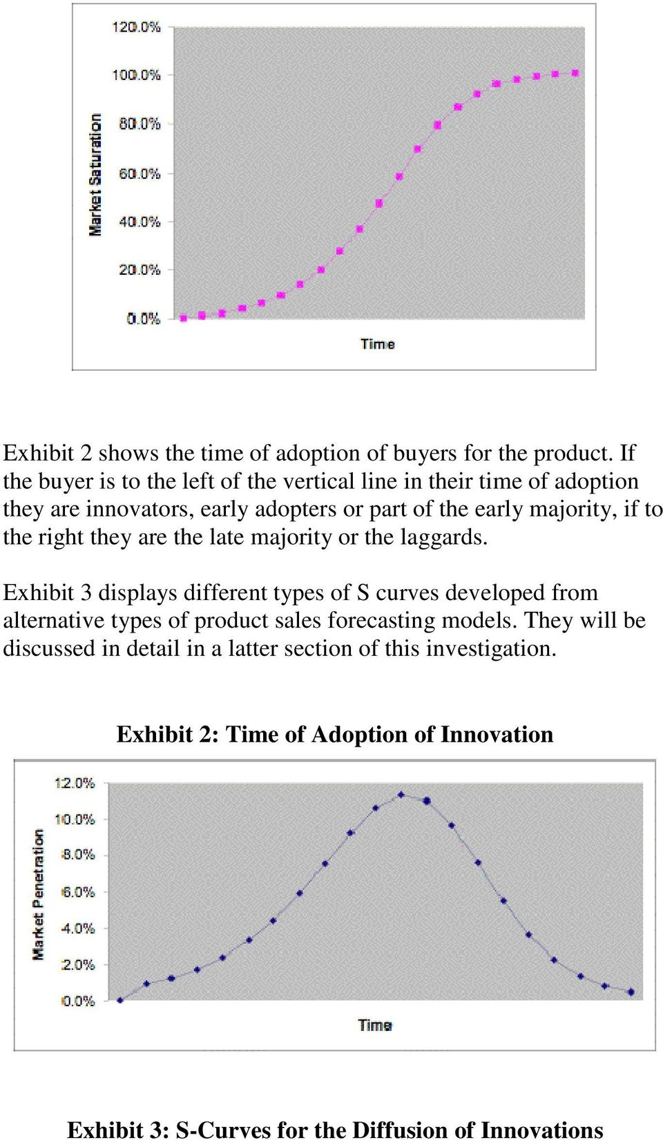 Overview of New Product Diffusion Sales Forecasting Models - PDF