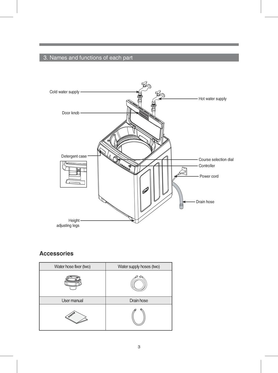 Service Manual Washing Machine Model Kuf 320ld S M No Pdf Troubleshooting Control Circuitssequence Start And Stop Electric Door Knob Detergent Case Course Selection Dial Controller Power
