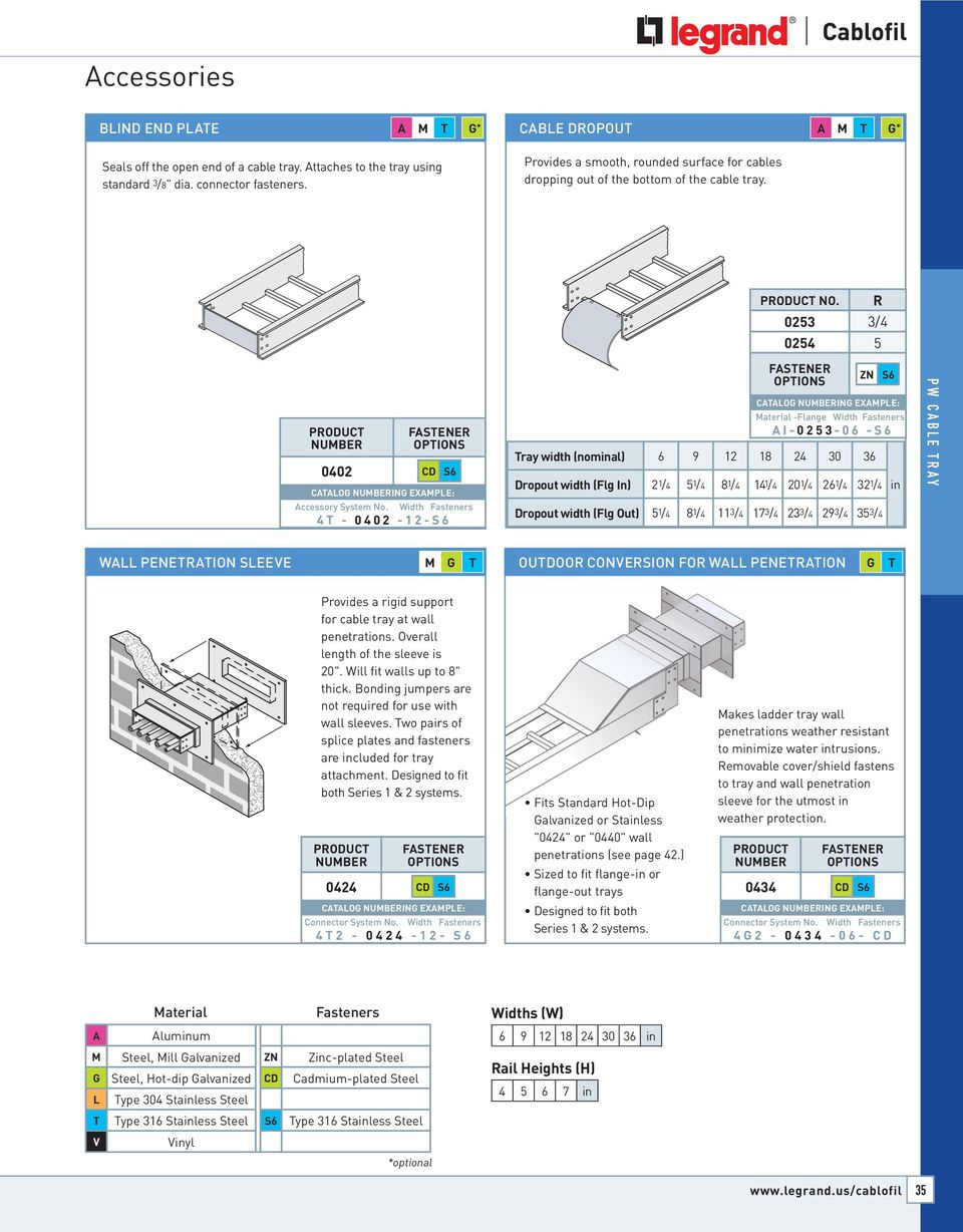 Pw Cable Tray Ladder Trough Solid Bottom Pdf Wiring Definition R 0253 3 4 0254 5 Zn Flange Width Ai 06