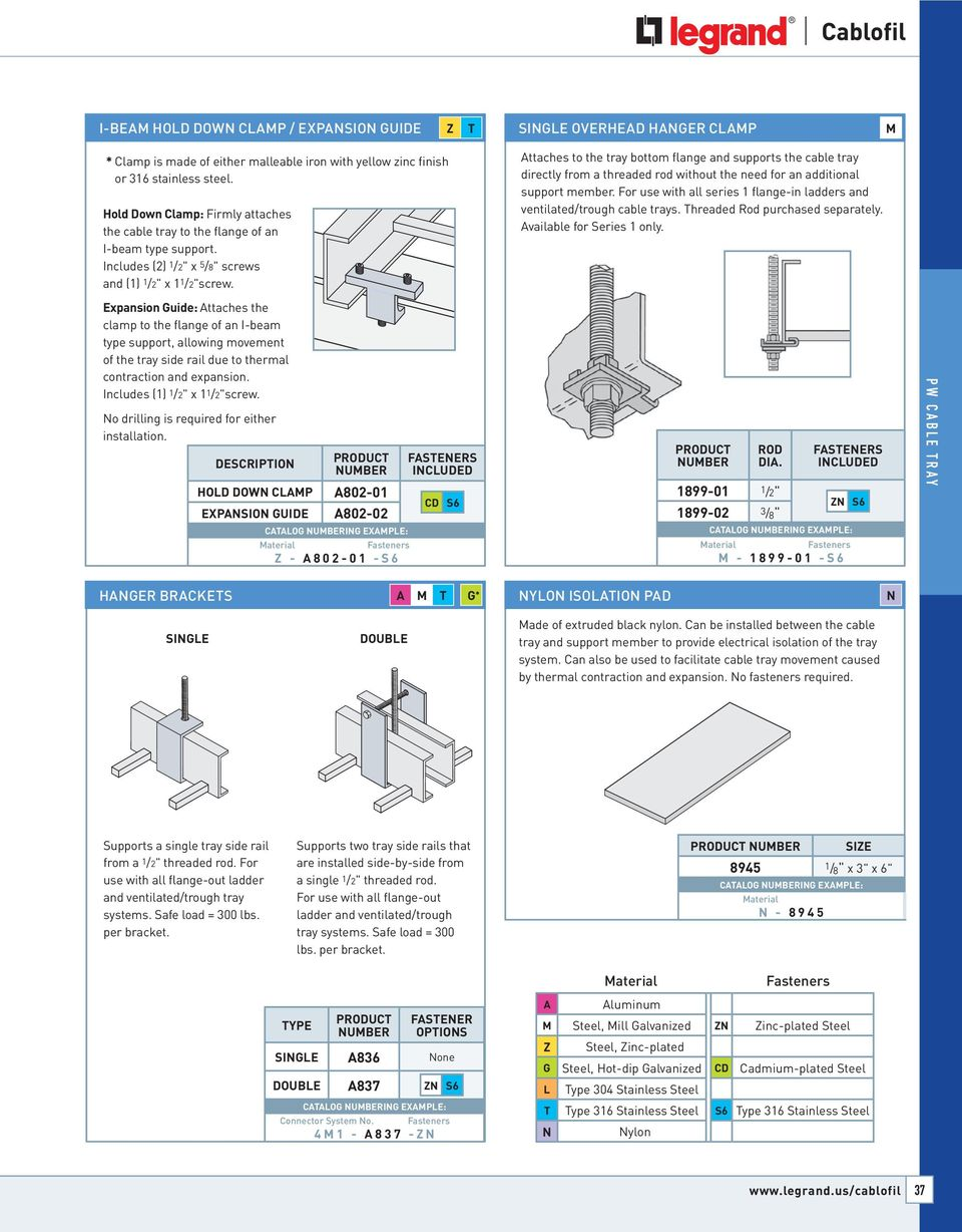 Pw Cable Tray Ladder Trough Solid Bottom Pdf Model Railroads Additional Lockon Electrical Continuity Gauge Expansion Guide Attaches The Clamp To Flange Of An I Beam Type Support