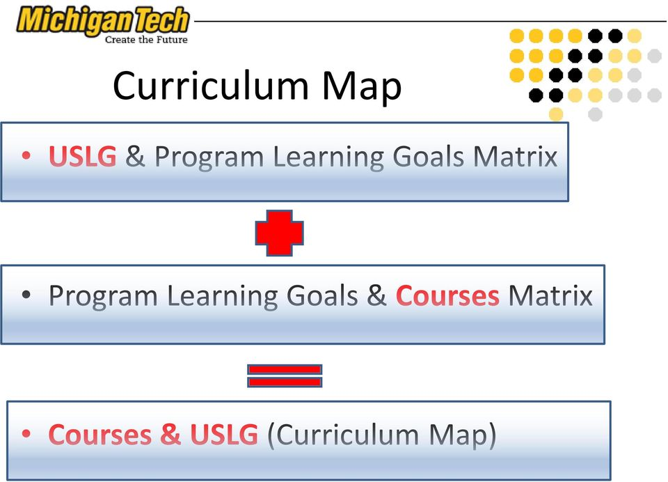 Learning Goals & Courses Matri