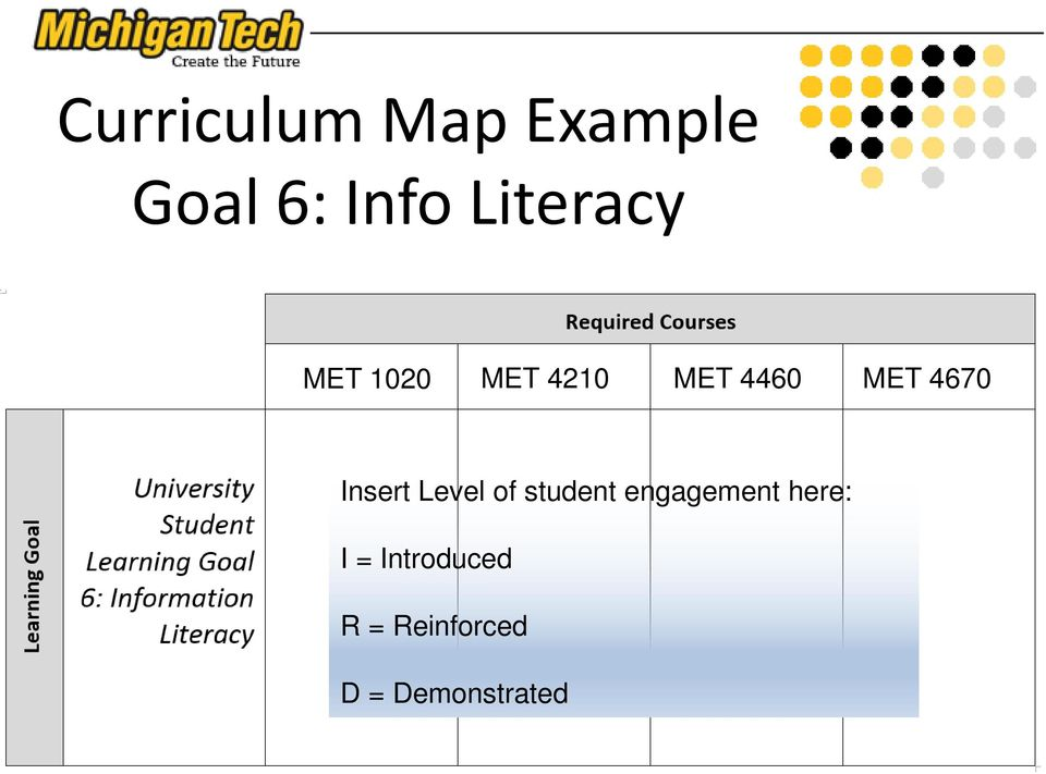 4670 Insert Level of student engagement