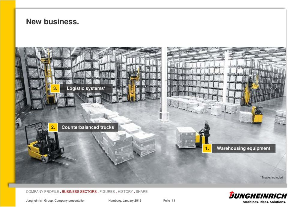 JUNGHEINRICH GROUP COMPANY PRESENTATION - PDF