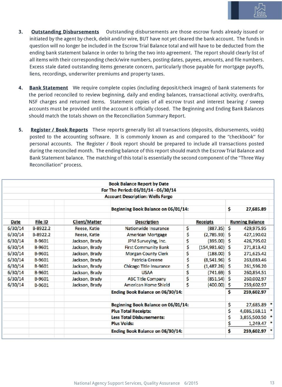 Agency Escrow Accounting Standards Pdf Wiring Money From Usaa The Report Should Clearly List Of All Items With Their Corresponding Check Wire Numbers