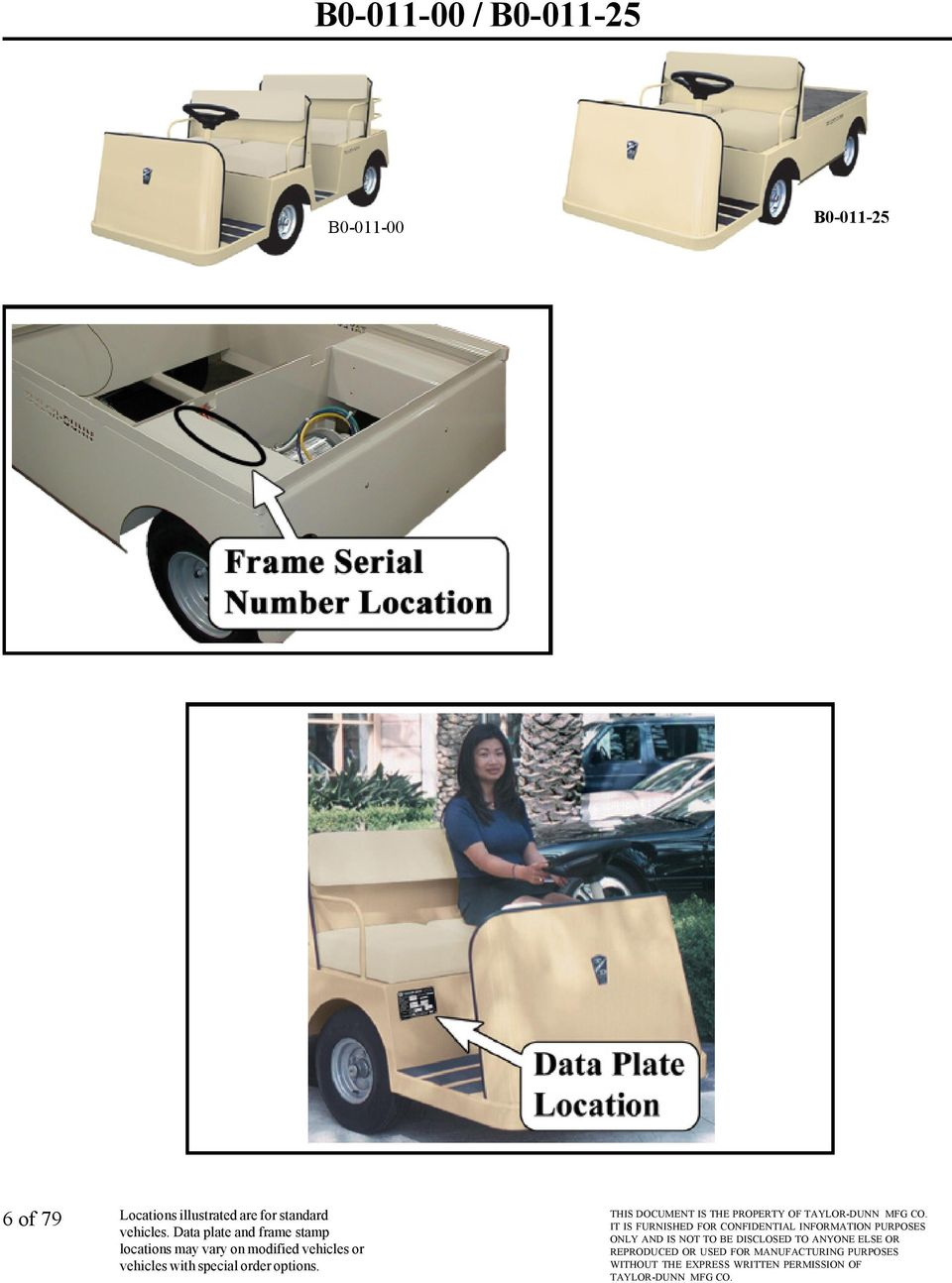 VEHICLE IDENTIFICATION, SERIAL NUMBER FRAME STAMP AND VEHICLE DATA ...