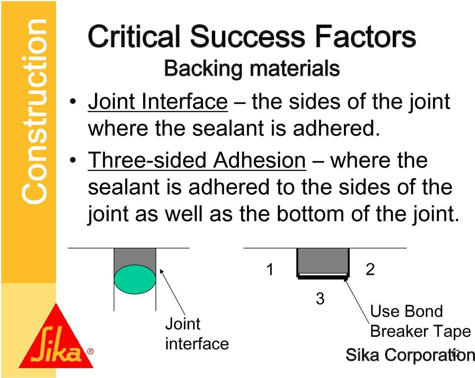 Sikaflex Sealant Installation  Sika Corporation - PDF