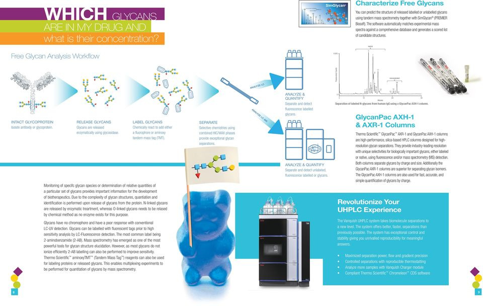 biopharmaceuticals Join the sweet revolution in Thermo