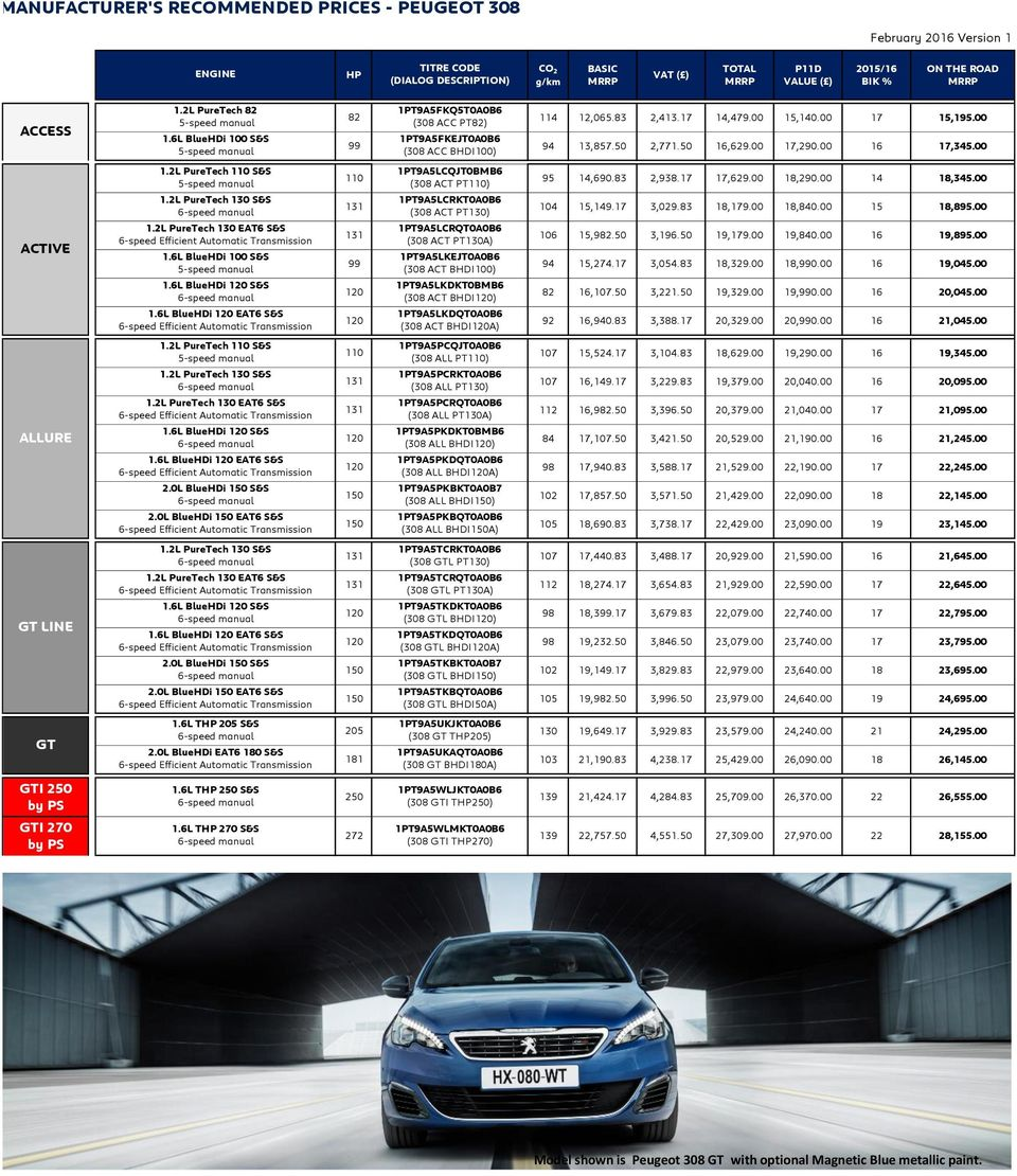 peugeot. hatchback. price & specification guide february 2016