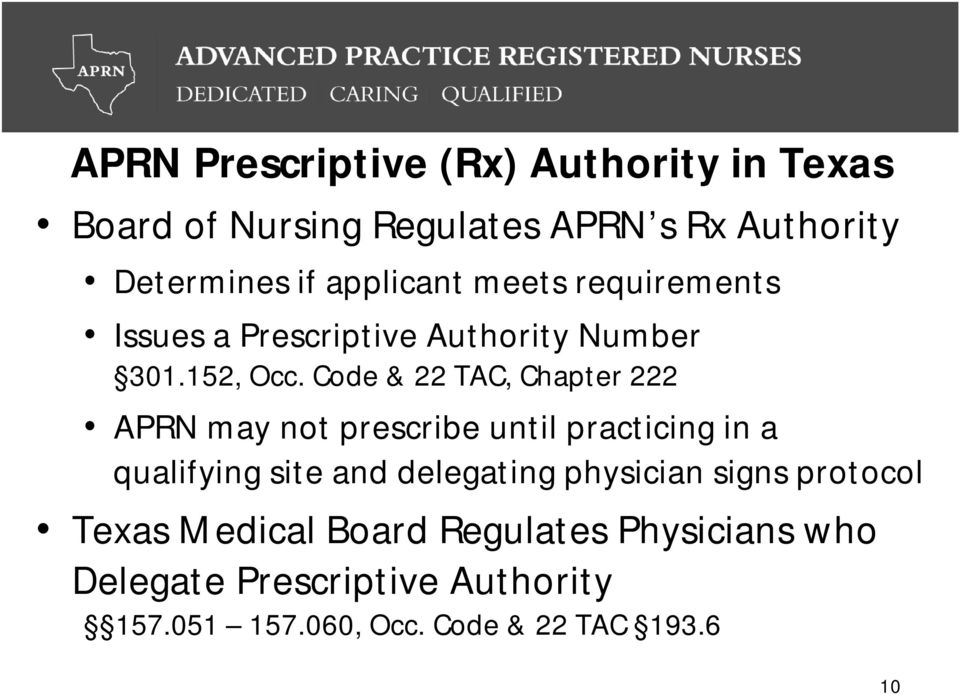 Code & 22 TAC, Chapter 222 APRN may not prescribe until practicing in a qualifying site and delegating