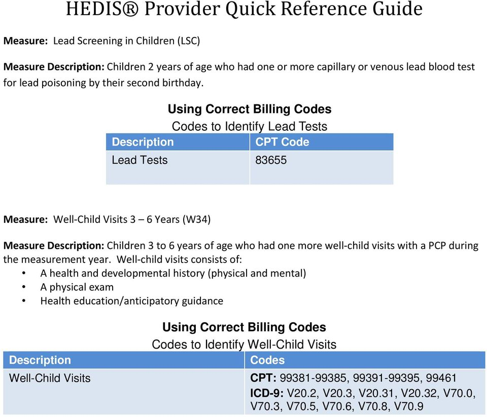 to Identify Lead Tests CPT Code Lead Tests 83655 Measure: Well-Child Visits  3