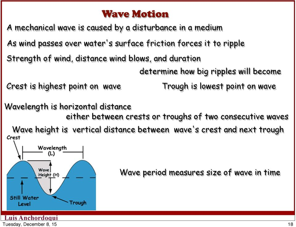 point on wave Trough is lowest point on wave Wavelength is horizontal distance either between crests or troughs of two