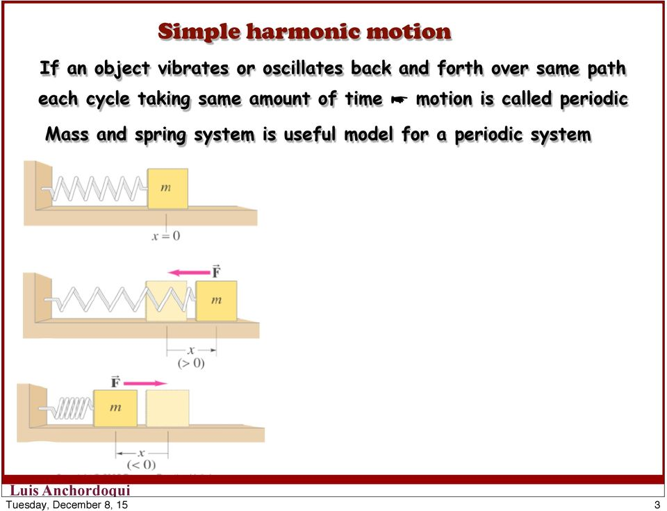 taking same amount of time motion is called periodic