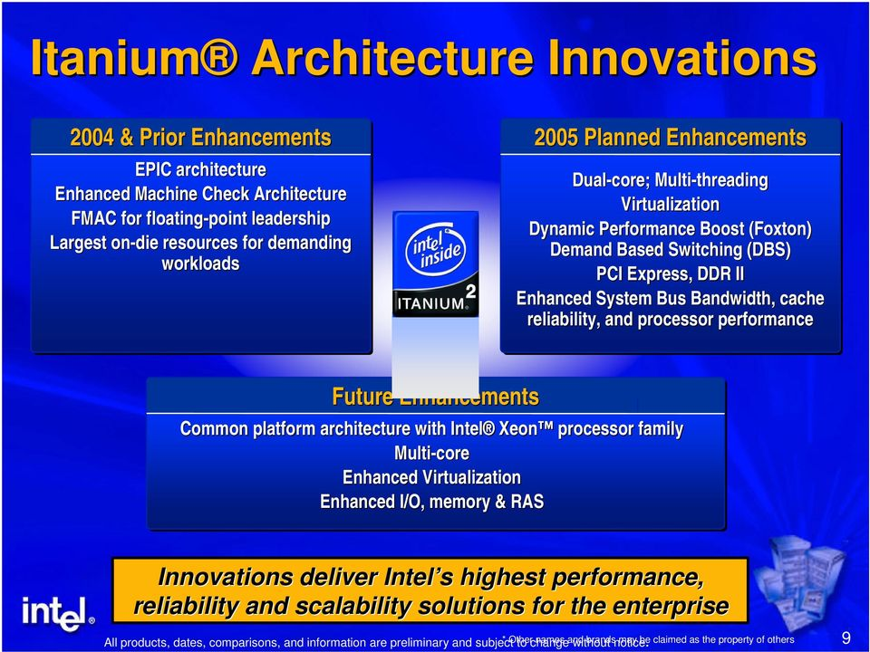 reliability, and processor performance Future Enhancements Common platform architecture with Intel Xeon processor family Multi-core Enhanced Virtualization Enhanced I/O, memory & RAS Innovations