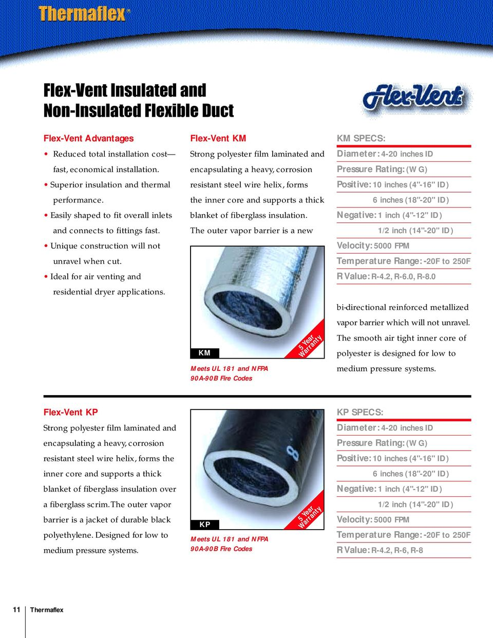 Thermaflex  The Contractors' Choice in Flexible Duct for