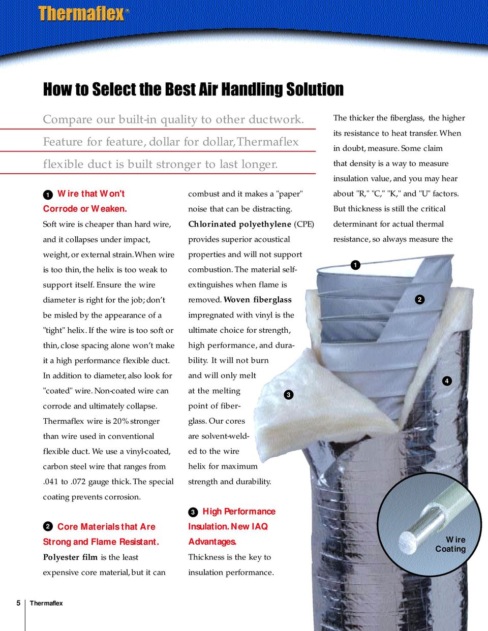 Thermaflex  The Contractors' Choice in Flexible Duct for HVAC