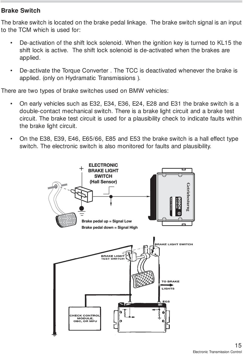 Table Of Contents Electronic Transmission Control Pdf E36 Smg Wiring Diagram The Tcc Is Deactivated Whenever Brake Applied Only On Hydramatic Transmissions