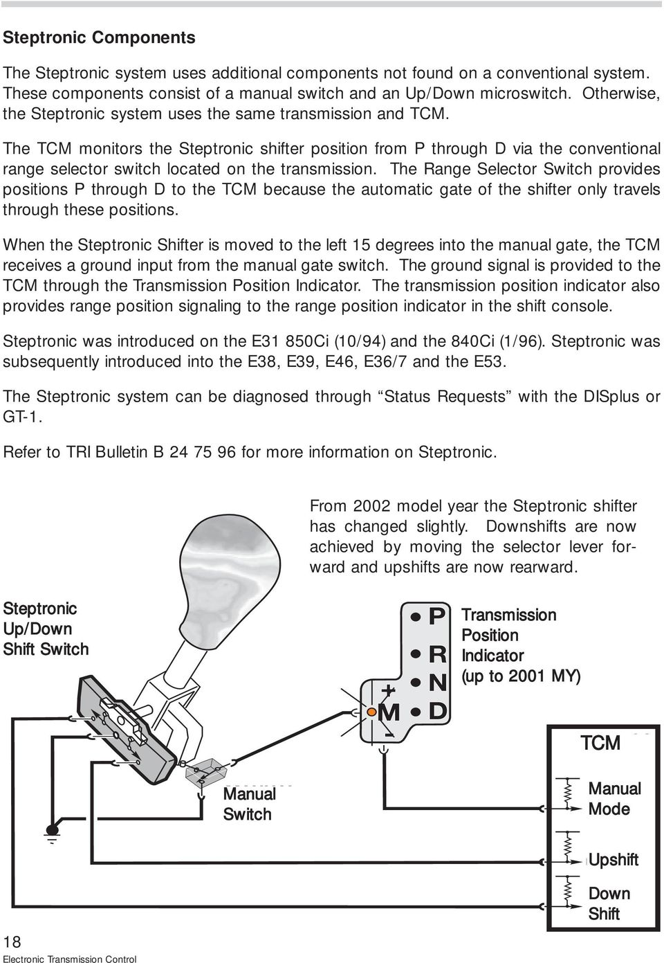 Table of Contents  Electronic Transmission Control - PDF