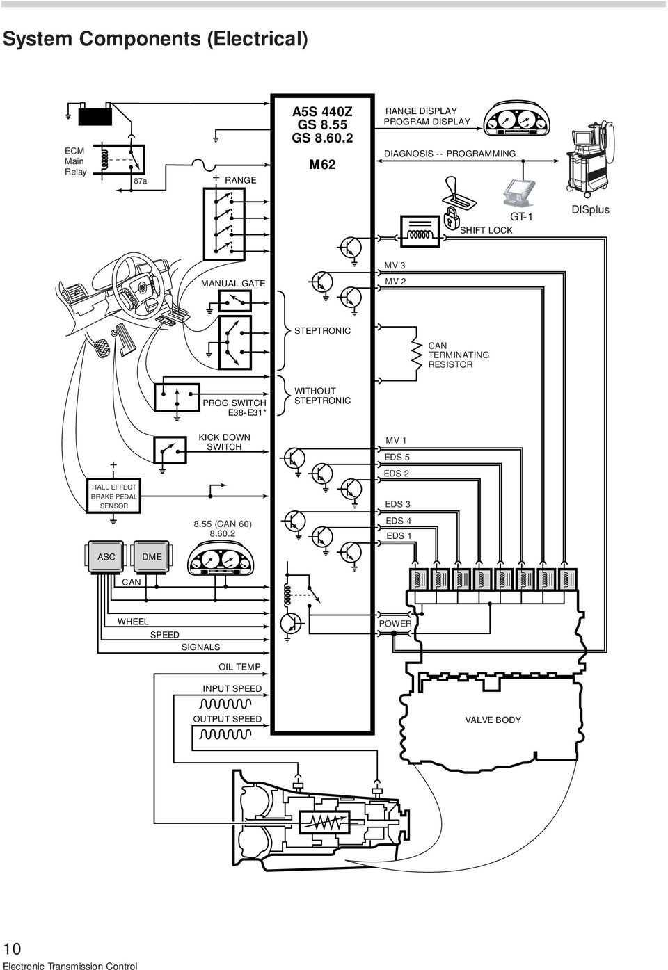 gmc tcm wiring diagram data diagrams c fuse box enthusiast