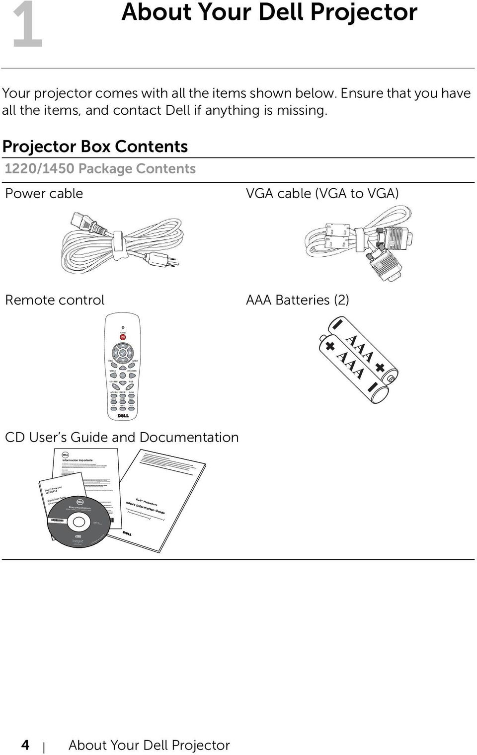 Dell Projector 1220 1450 User S Guide Pdf Microwave Oven Schematic Image Touch Control Panel Circuit Ensure That You Have All The Items And Contact If Anything Is