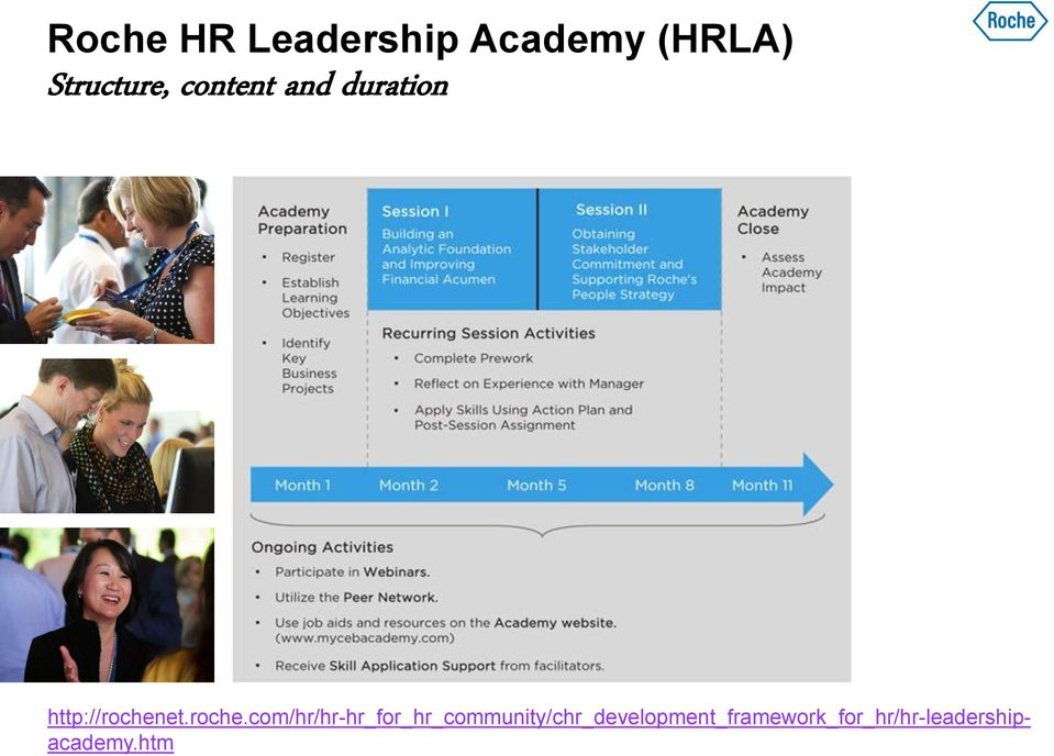 The Roche HR Experience Map  Christine Renz Head of