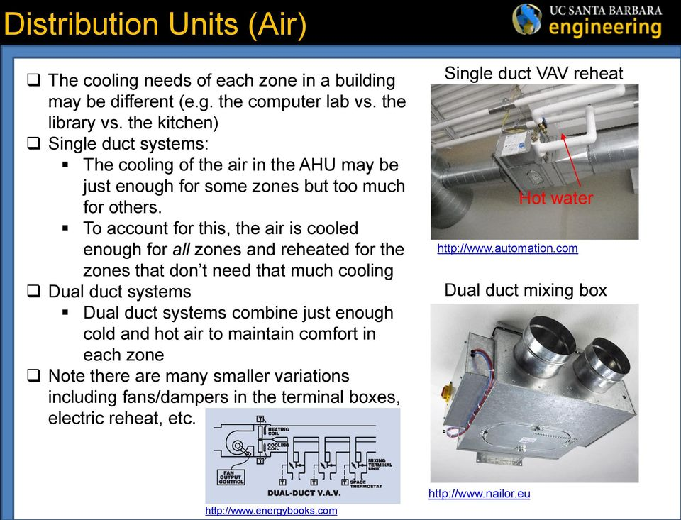 To account for this, the air is cooled enough for all zones and reheated for the zones that don t need that much cooling Dual duct systems Dual duct systems combine just enough