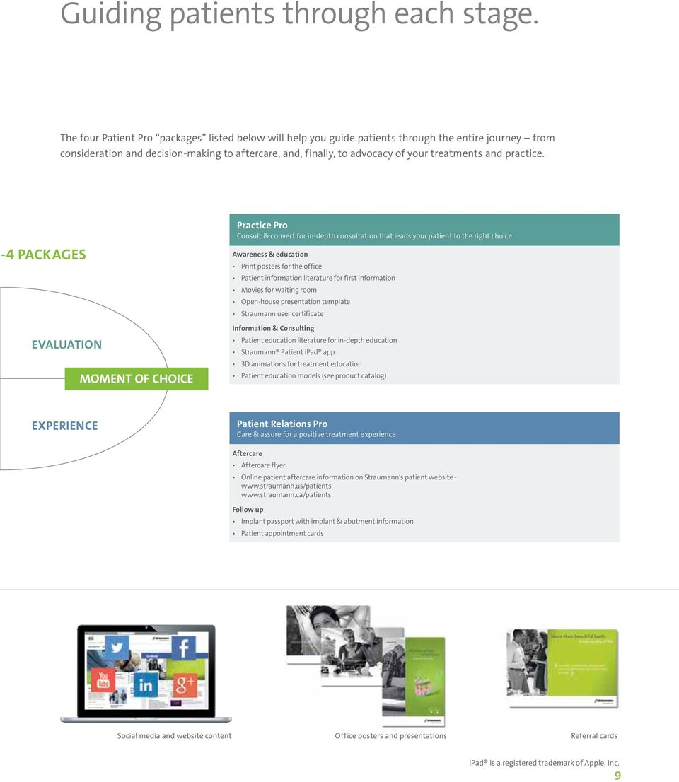 Straumann Patient Pro  The plus for your business - PDF