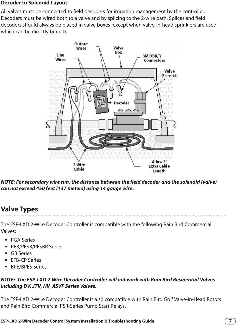 Line Surge Protector And Field Decoder Wiring Connection To Valve