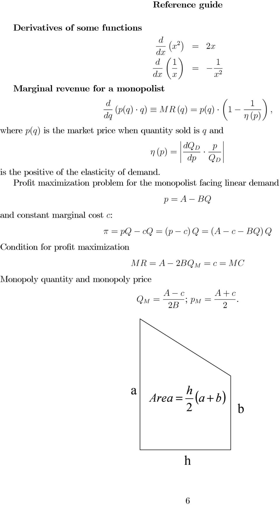 Profit maximization problem for the monopolist facing linear demand and constant marginal cost c: Condition for profit maximization