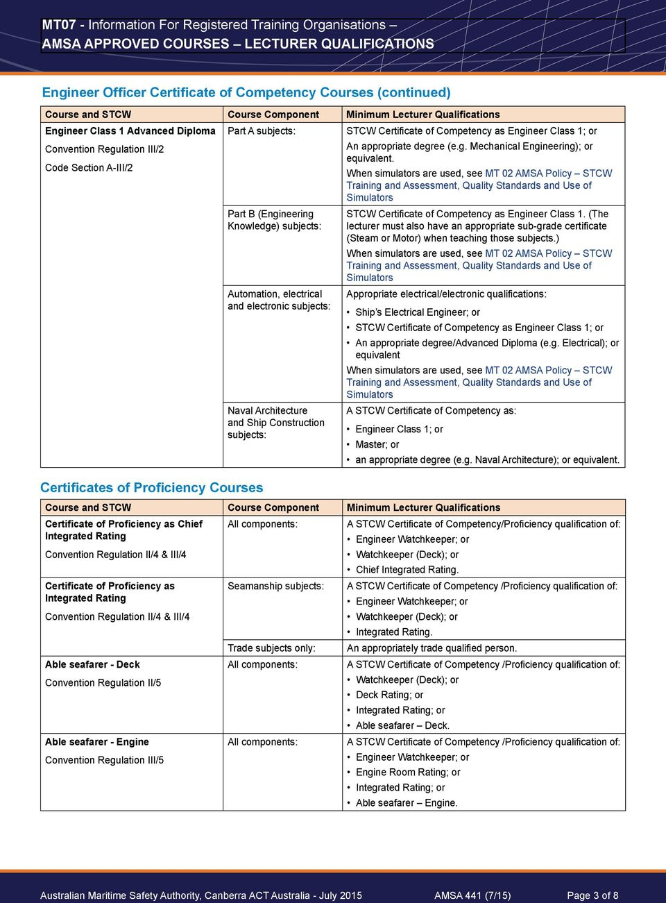 Amsa Approved Courses Lecturer Qualifications Pdf