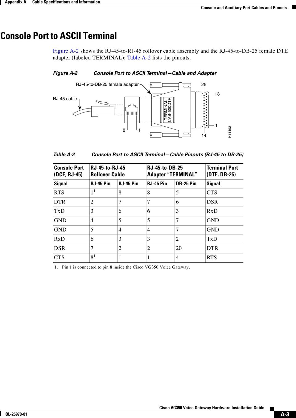 Cable Specifications And Information Pdf Rj45 Plug Wiring Diagram 25 Pin Serial Pinout Figure A 2 Console To Ascii Terminal Adapter Rj 45