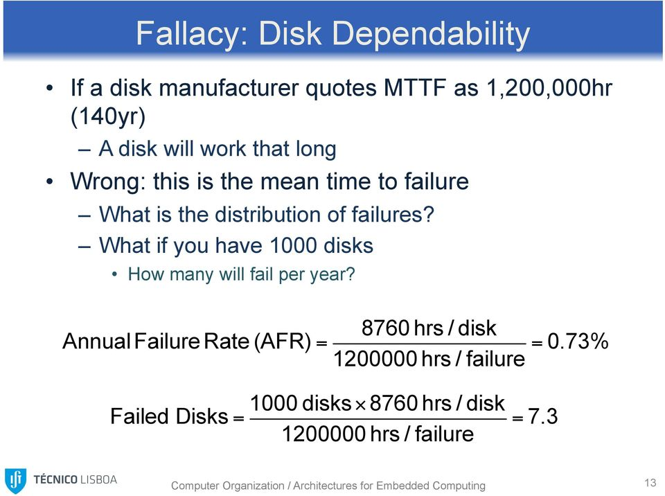 What if you have 1000 disks How many will fail per year?