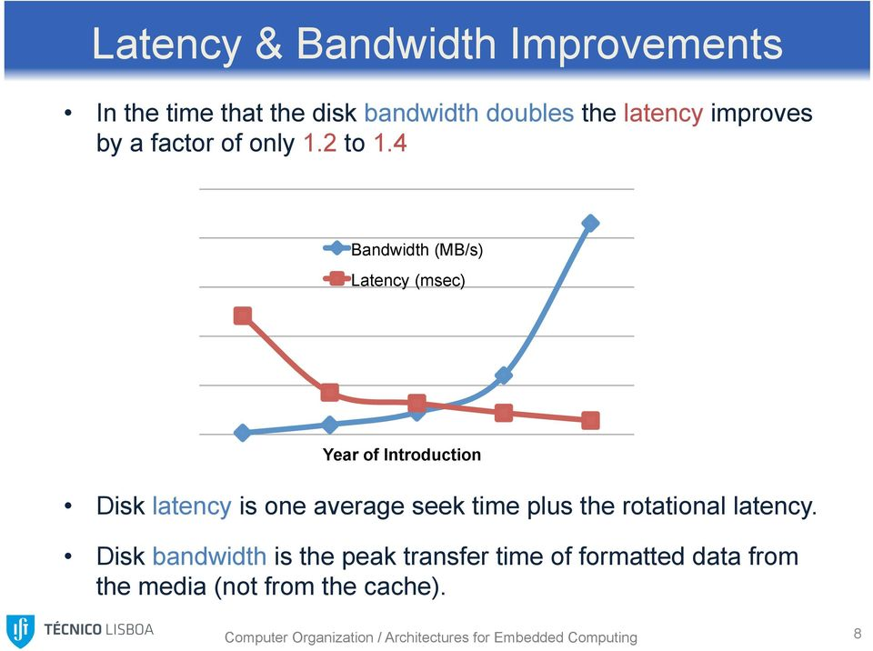 4 Bandwidth (MB/s) Latency (msec) Year of Introduction Disk latency is one average seek time plus the
