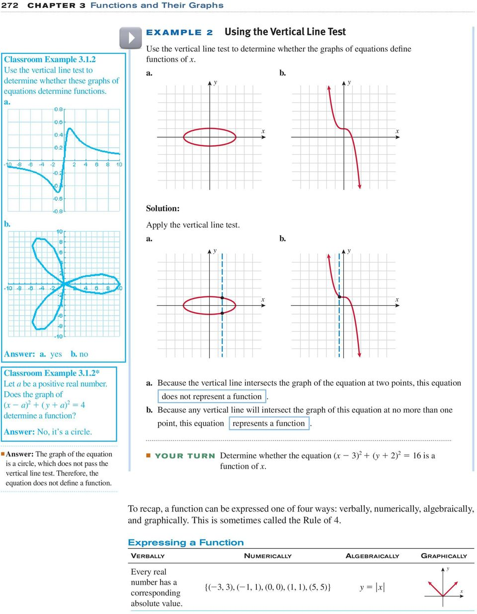 Functions and Their Graphs - PDF Free Download Intended For Vertical Line Test Worksheet