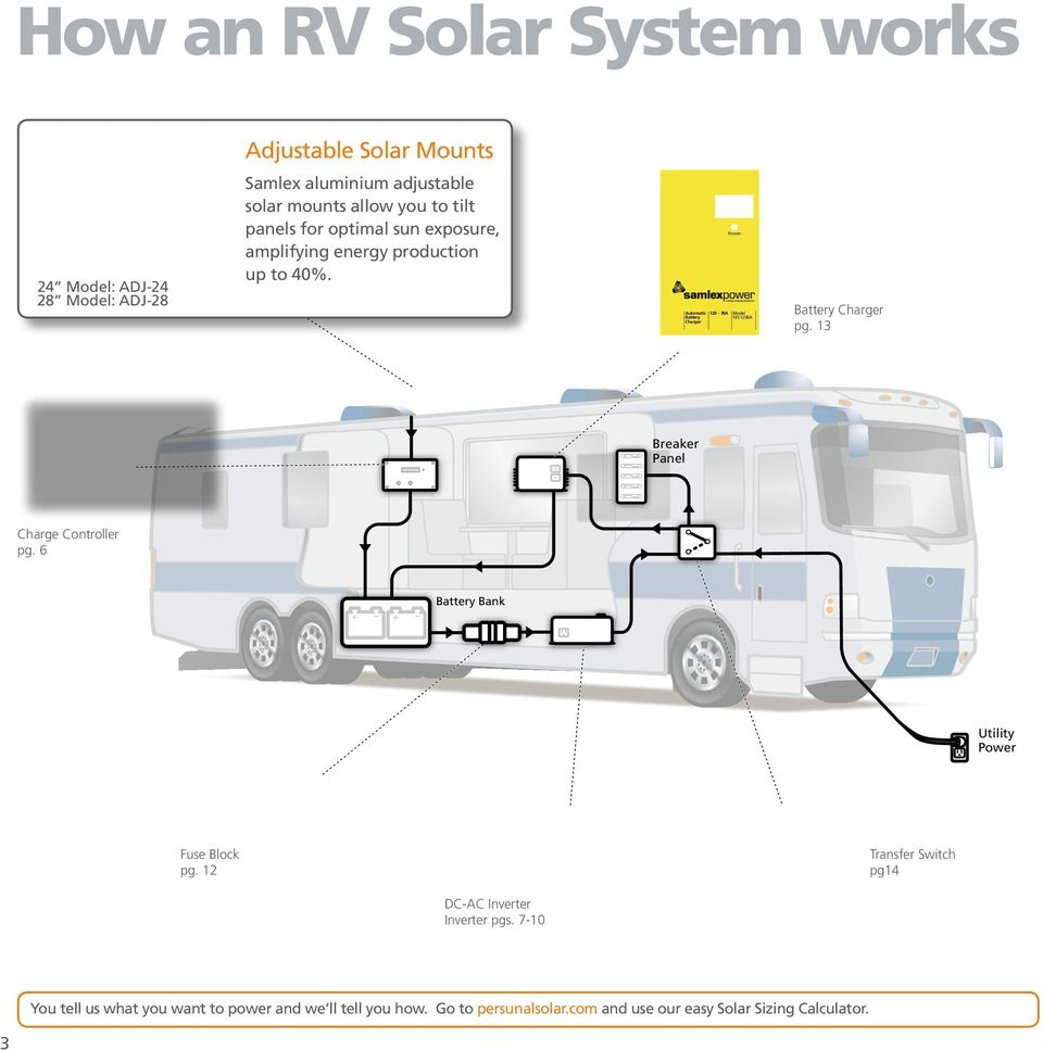 Rv Solar Power Guide Pdf 40 Inverter Wiring Diagram Free Picture Automatic 12v 30a Model Battery Sec 1230a Charger Pg 13