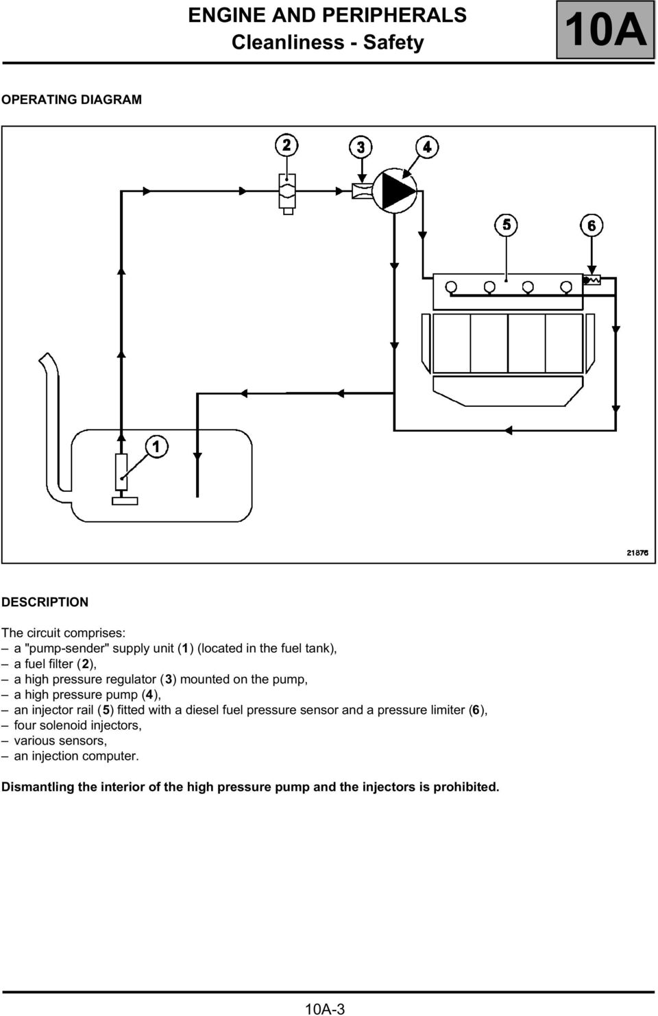Workshop Repair Manual Pdf Baja Motorsports Wiring Diagram Injector Rail 5 Fitted With A Diesel Fuel Pressure Sensor And Limiter