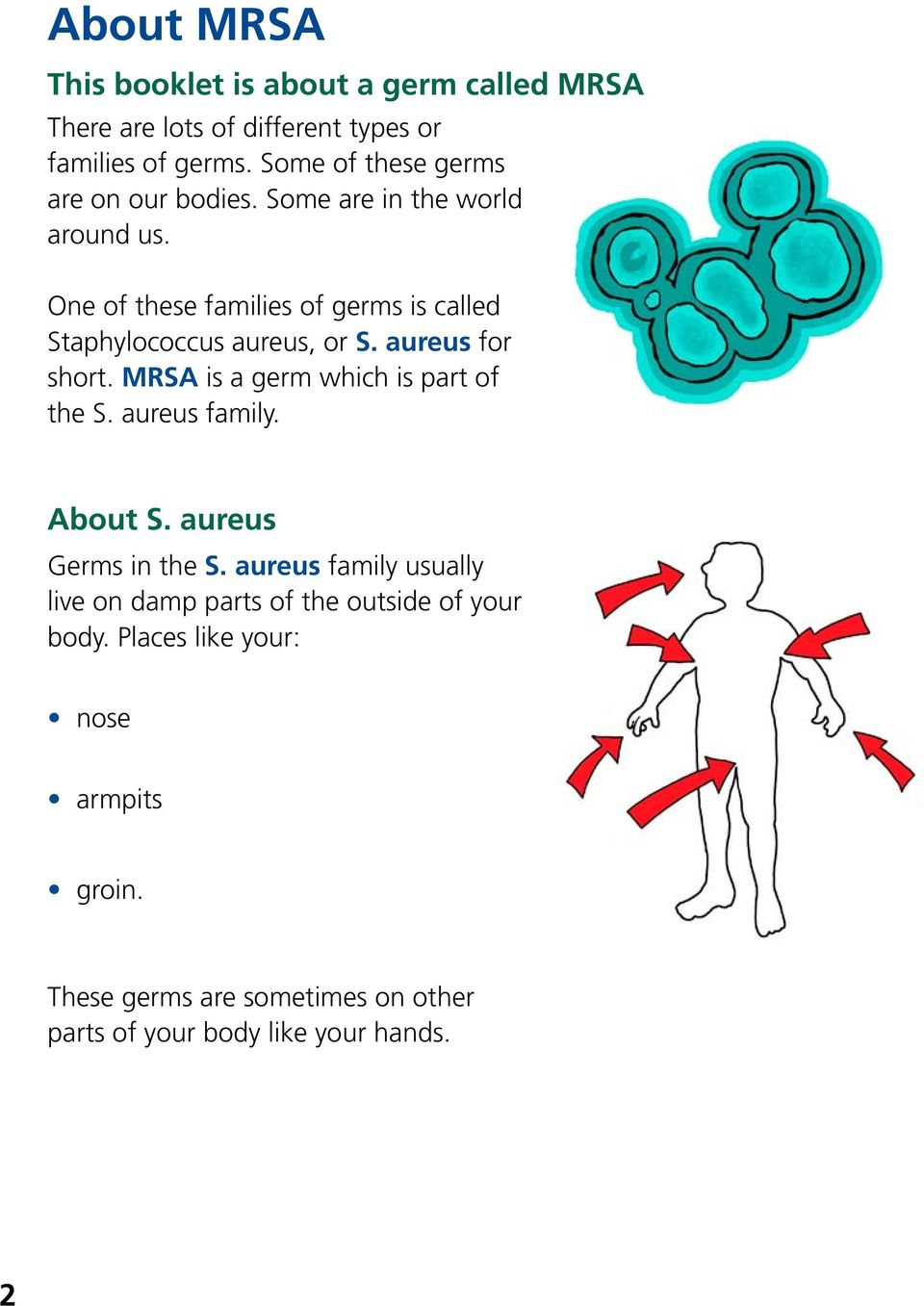 pics Must-Know MRSA Facts
