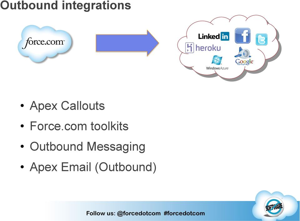 Cloud to Cloud Integrations with Force com  Sandeep Bhanot