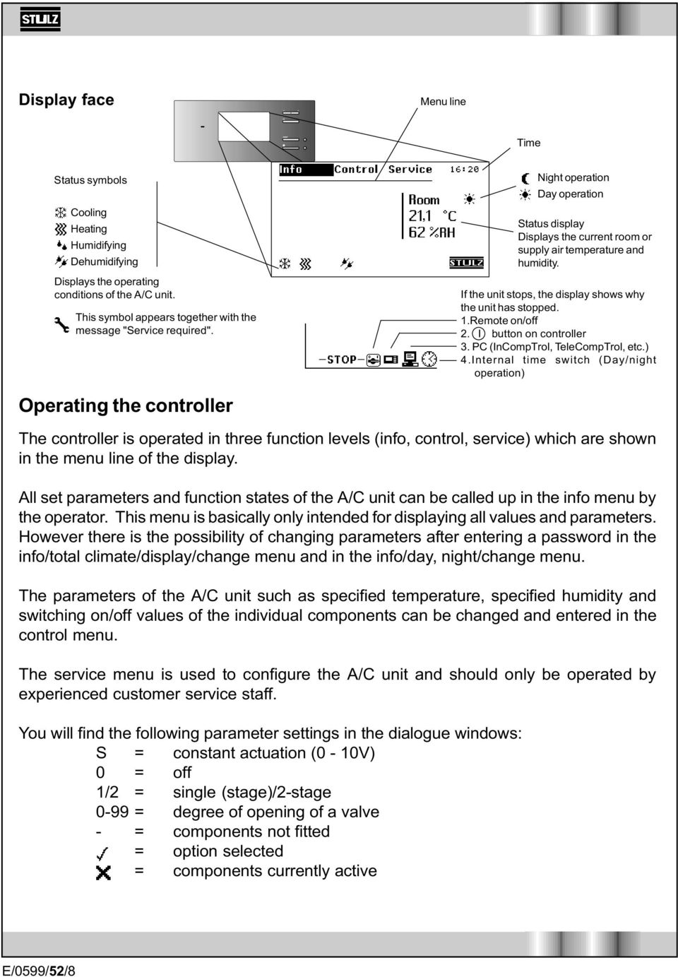 Comptrol 5000 Index 52 Issue 599 Air Conditioning Microprocessor Stulz Wiring Diagram If The Unit Stops Display Shows Why Has Stopped 1