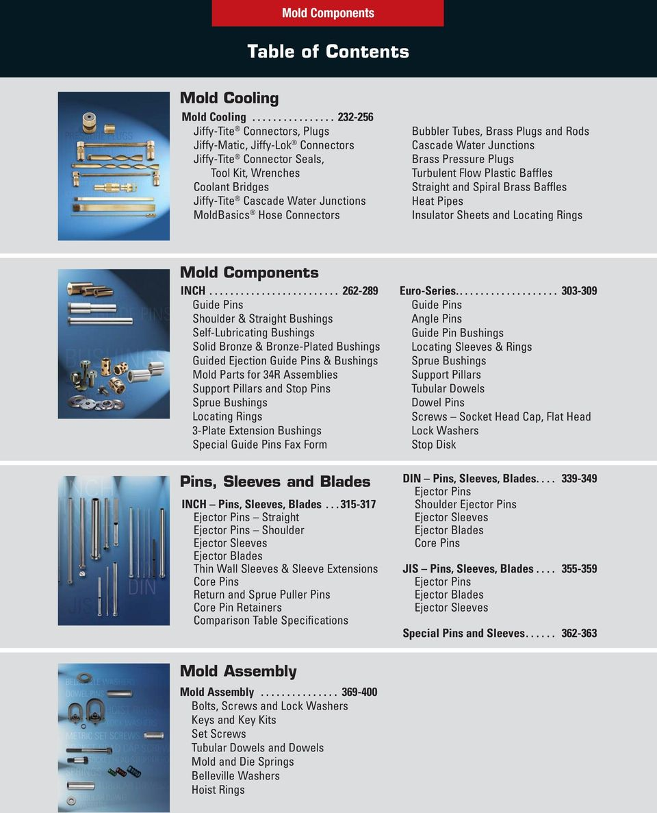 Mold Components  Table of Contents - PDF