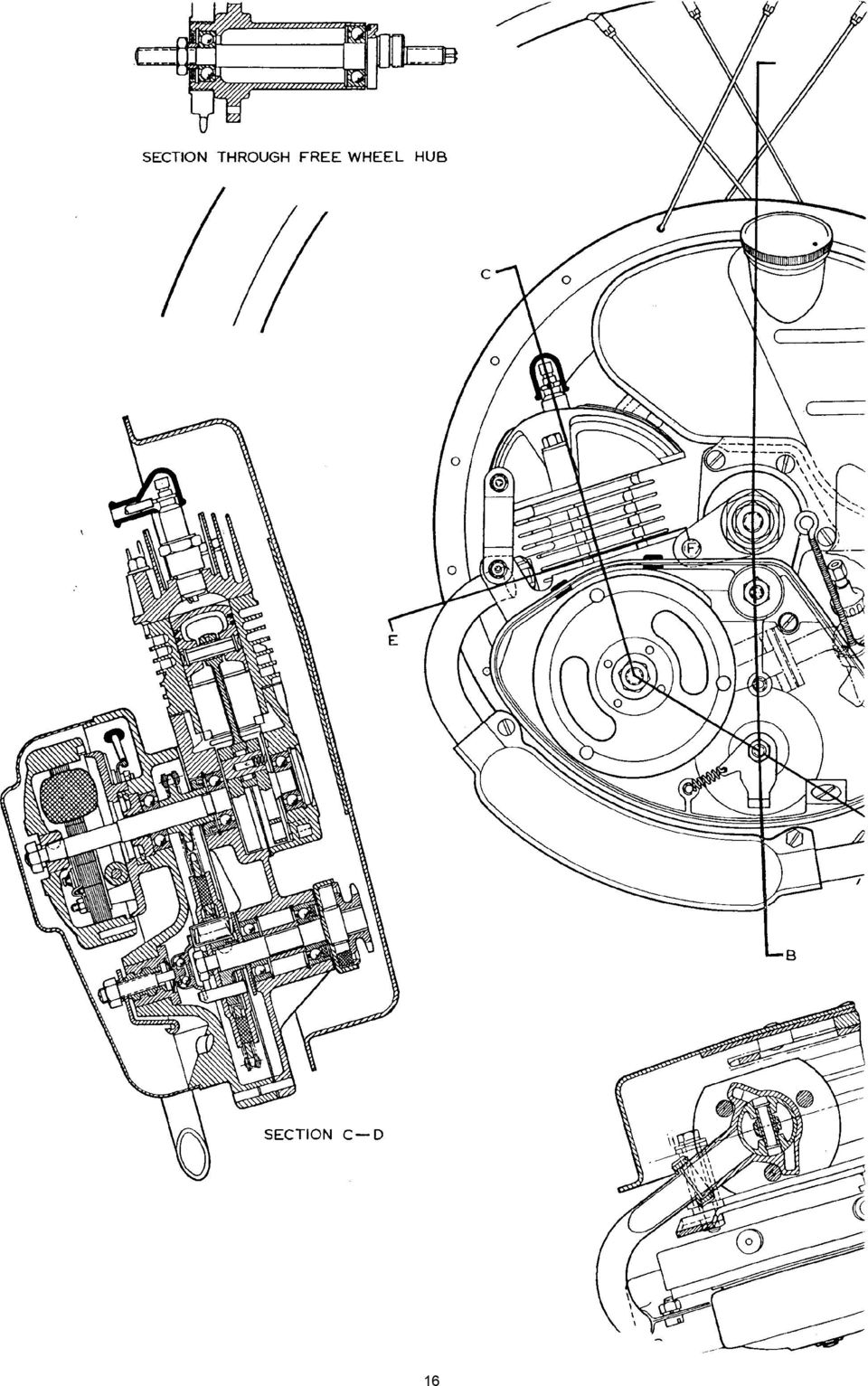 Cyclemaster Workshop Manual Please Quote The Wheel Number In All Hub Diagram 16
