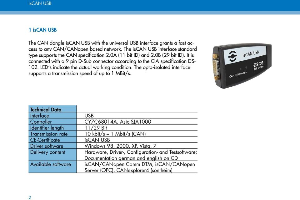 iscan USB User manual UNIFIED FIELD COMMUNICATION - PDF