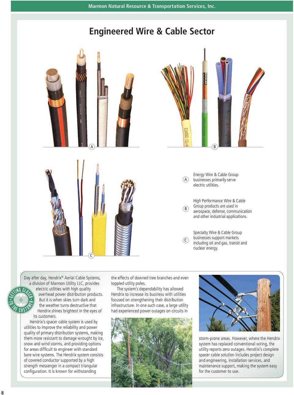 Marmon Is Our Kind Of Company Pdf Ems Wiring Systems Pte Ltd C Specialty Wire Cable Group Businesses Support Markets Including Oil And Gas Transit