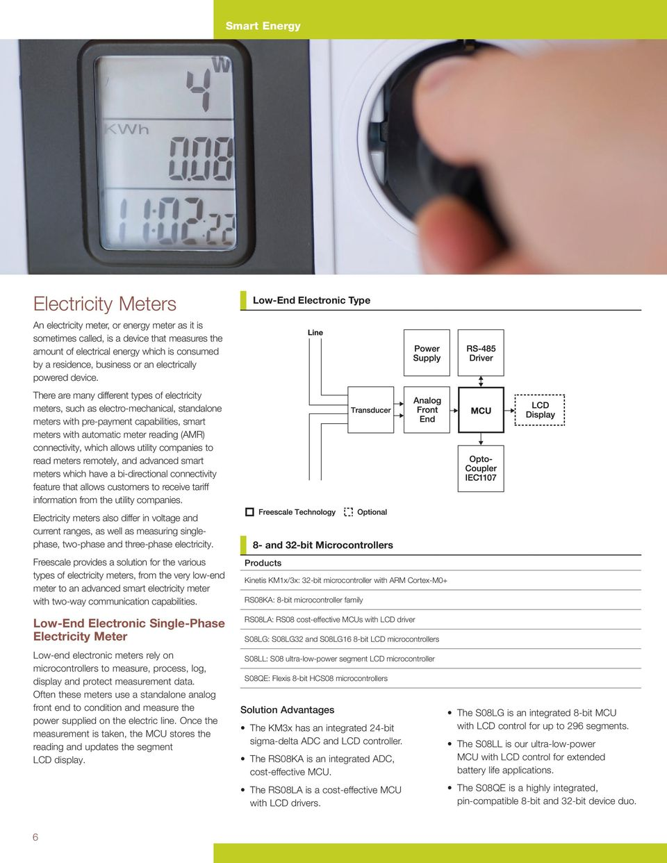 Smart Energy Efficient Connected Secure Freescalecom Meter Power Solution Ic There Are Many Different Types Of Electricity Meters Such As Electro Mechanical Standalone