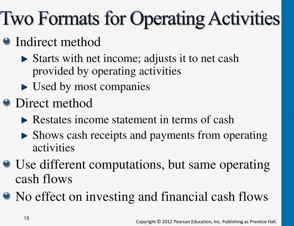cash Shows cash receipts and payments from operating activities Use different