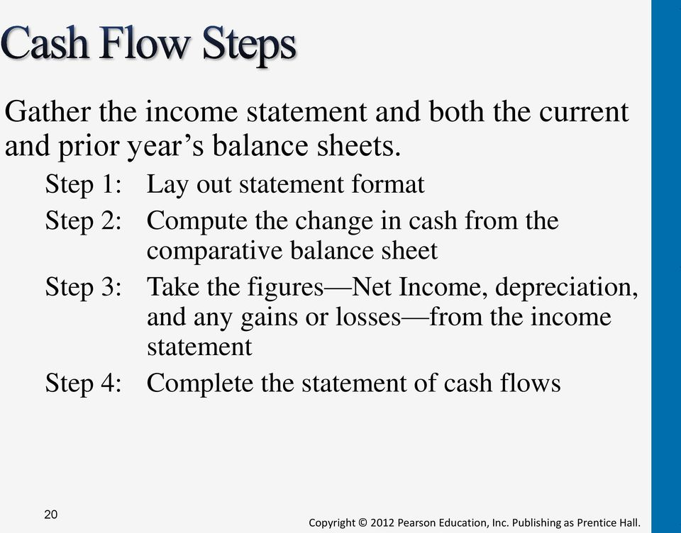 comparative balance sheet Step 3: Take the figures Net Income, depreciation, and